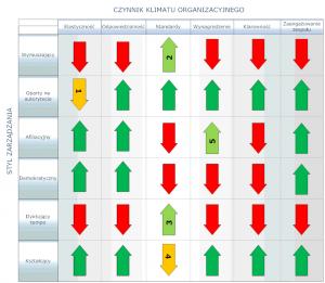 klimat-organizacyjny2